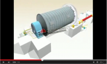 The video of ball mill working principle