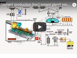 cement production line(cement plant)