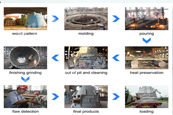slag pot process