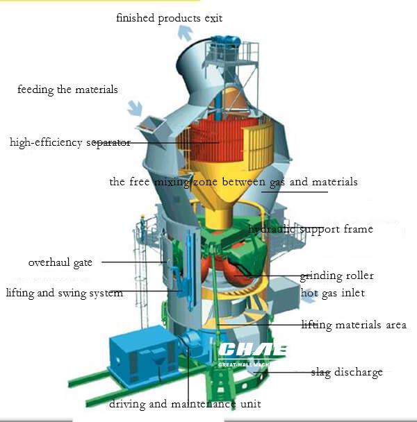 steel slag plant