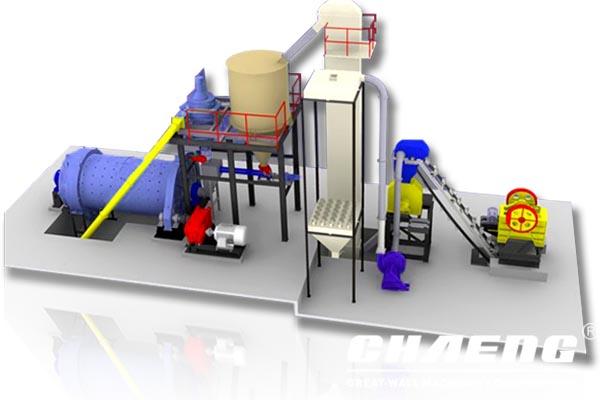 Clinker grinding plant