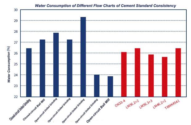 用水量比较图.png