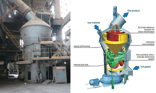 RAW MILL VERTICAL ROLLER