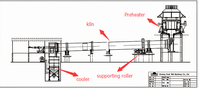 Environmental Protection Lime Kiln Equipment Price How