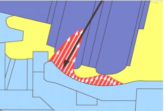 low-pressure area under the inner lobe de-aerates.jpg