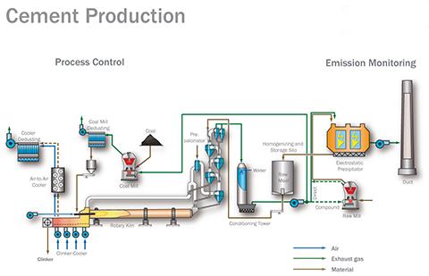 Scheme_Cement_plant.jpg